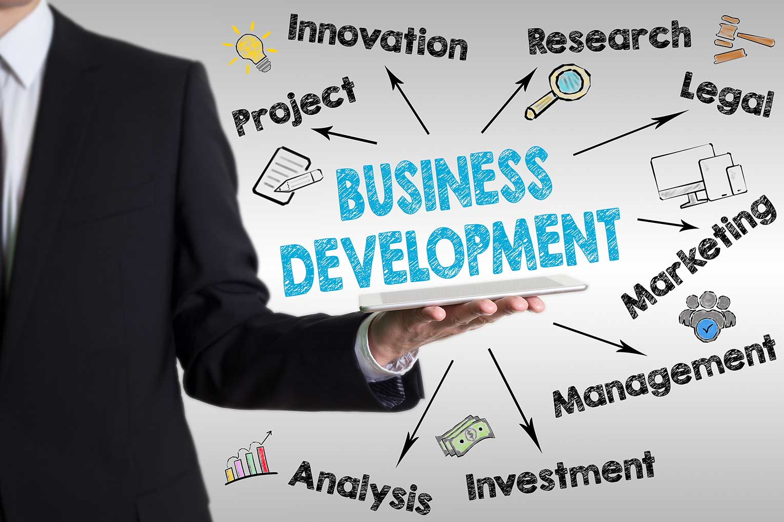 Business Development | Business Advice E. Miltiadous